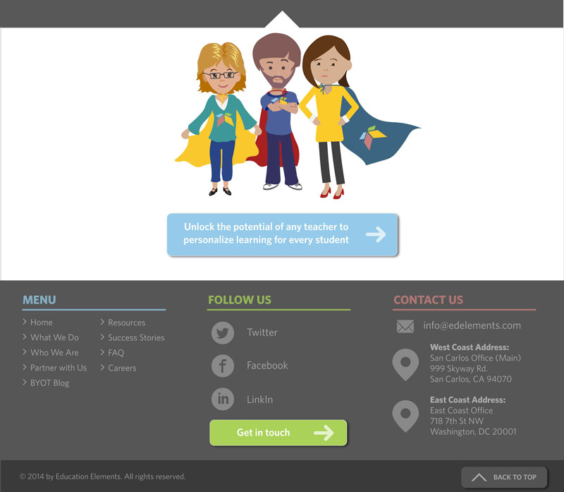 Education Elements Website Graphics